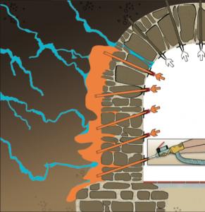 Impermeabilizzazioni muri controterra